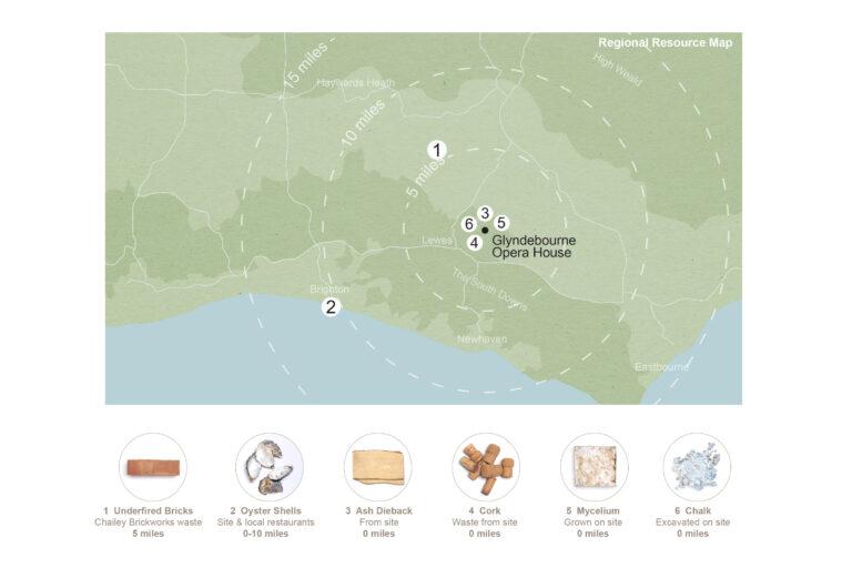 Resource Map